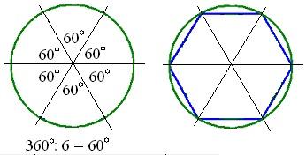 Компьютерная графика - Построения на плоскости (2D)